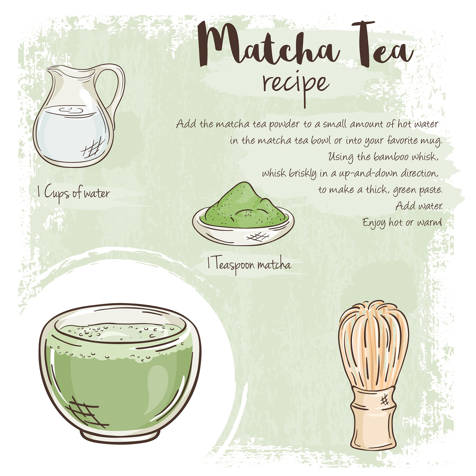 How to prepare Matcha